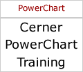 PowerChart Training